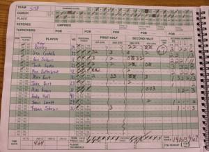 St John's box score