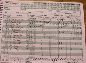 St Mary's box score