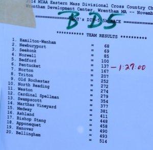 xc A11 D5 Boys initial totals